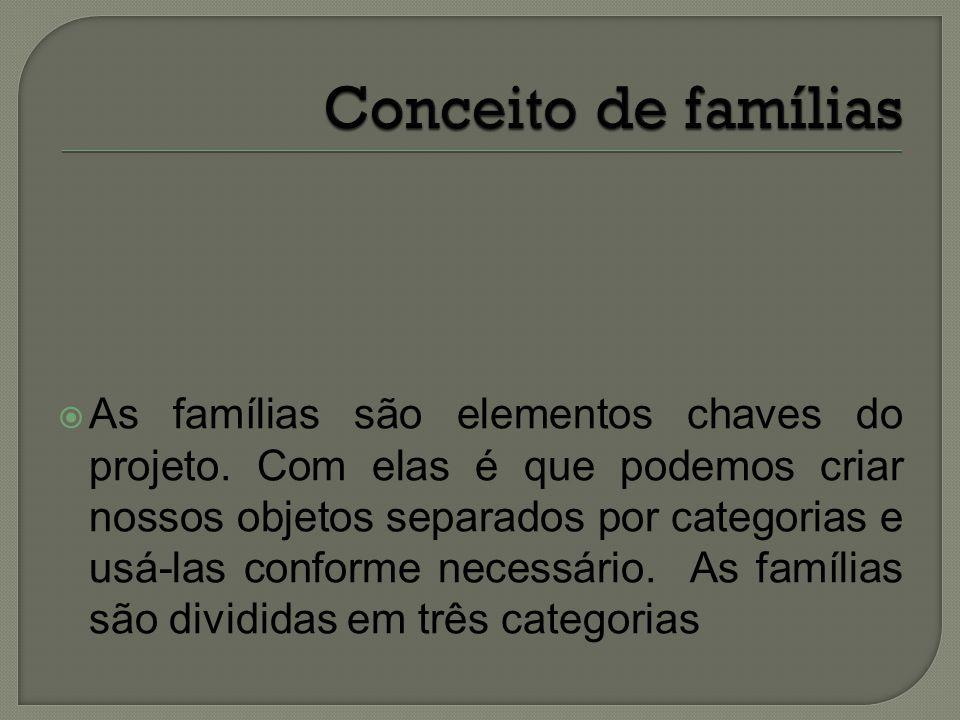  As famílias são elementos chaves do projeto. Com elas é que podemos criar nossos objetos separados por categorias e usá-las conforme necessário. As