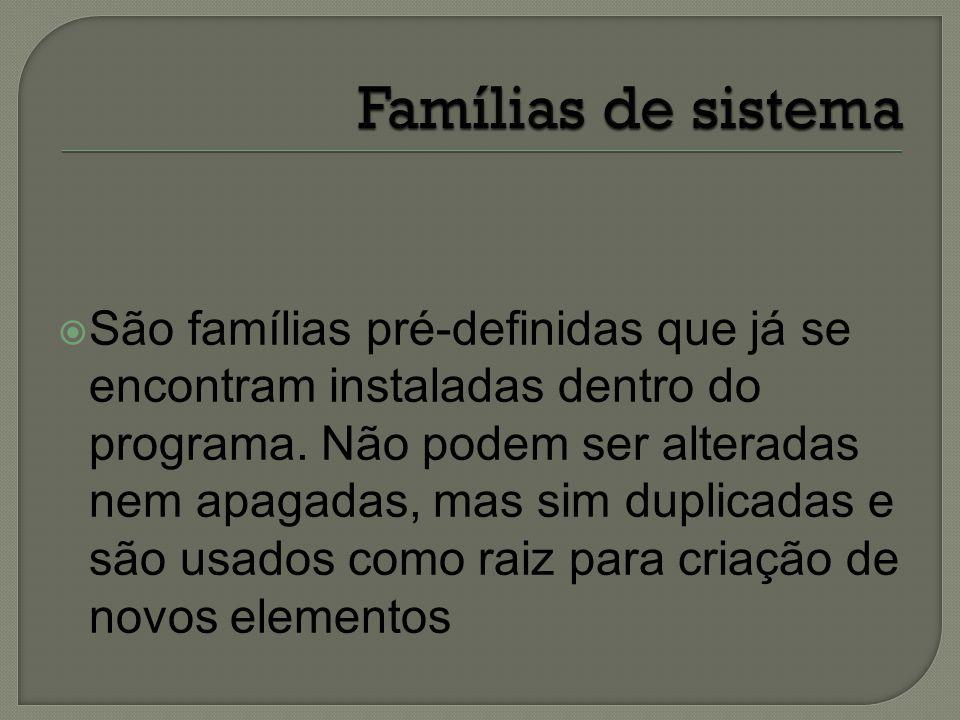  São famílias pré-definidas que já se encontram instaladas dentro do programa. Não podem ser alteradas nem apagadas, mas sim duplicadas e são usados