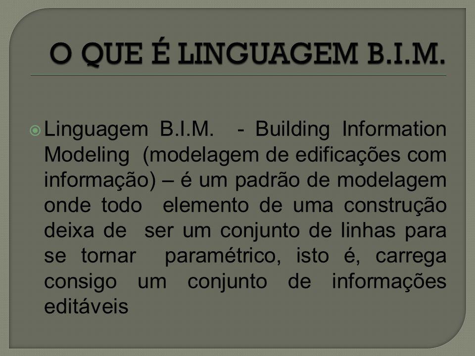  Linguagem B.I.M. - Building Information Modeling (modelagem de edificações com informação) – é um padrão de modelagem onde todo elemento de uma cons