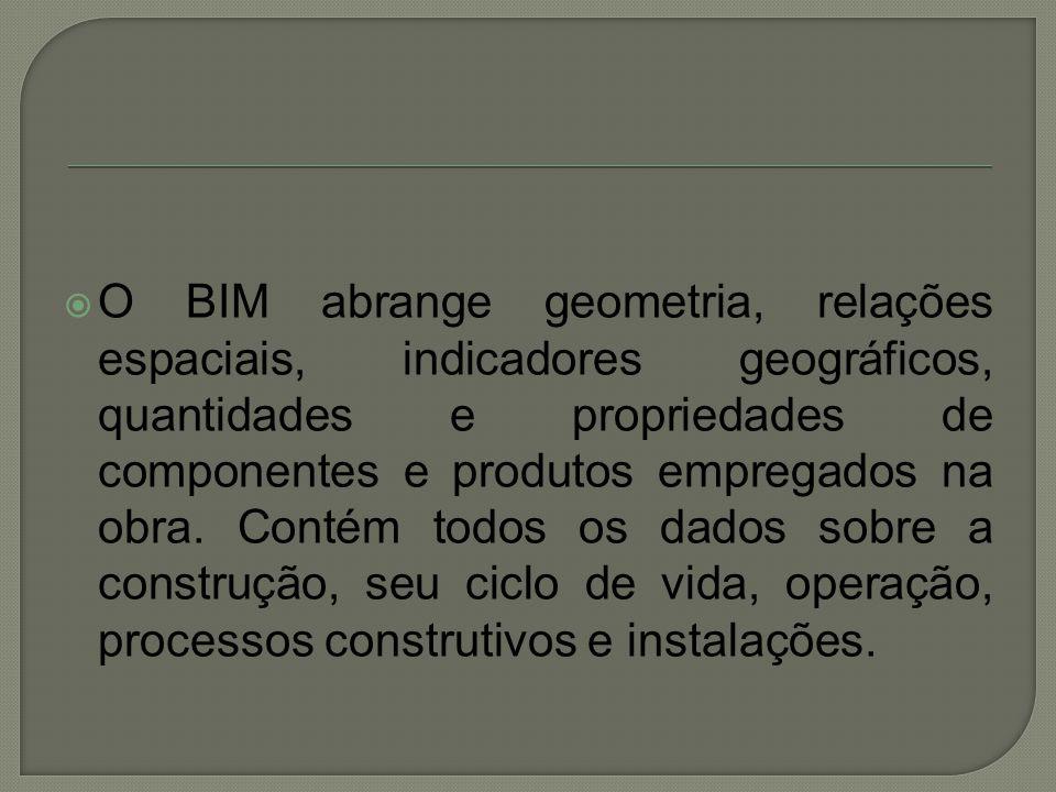  O BIM abrange geometria, relações espaciais, indicadores geográficos, quantidades e propriedades de componentes e produtos empregados na obra. Conté