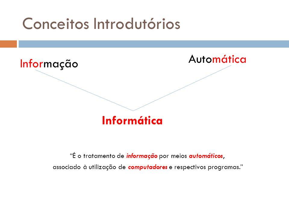Informação Automática Informática É o tratamento de informação por meios automáticos, associado à utilização de computadores e respectivos programas.