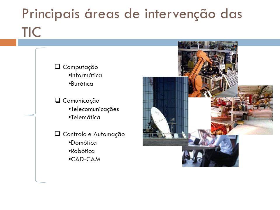 Principais áreas de intervenção das TIC  Computação Informática Burótica  Comunicação Telecomunicações Telemática  Controlo e Automação Domótica Robótica CAD-CAM