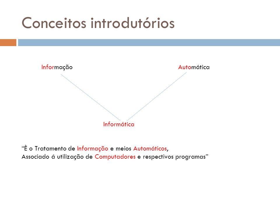 Principais Áreas de prevenção das TIC  Computação Informática Burótica  Comunicação Telecomunicações Telemática  Controlo e Automação Domótica Robótica CAD-CAM