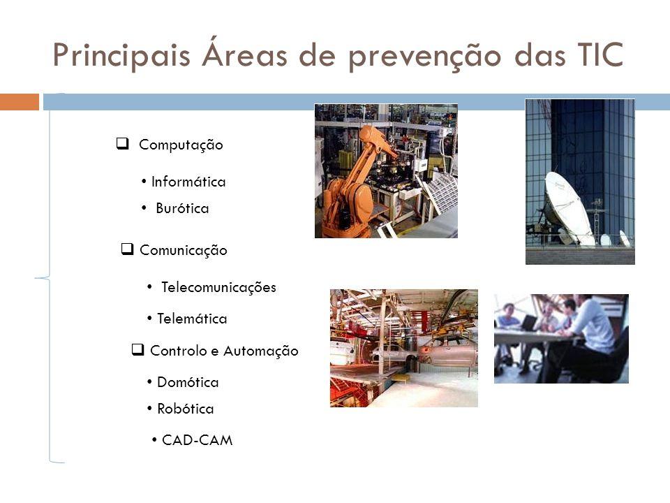 Principais Áreas de prevenção das TIC  Computação Informática Burótica  Comunicação Telecomunicações Telemática  Controlo e Automação Domótica Robó