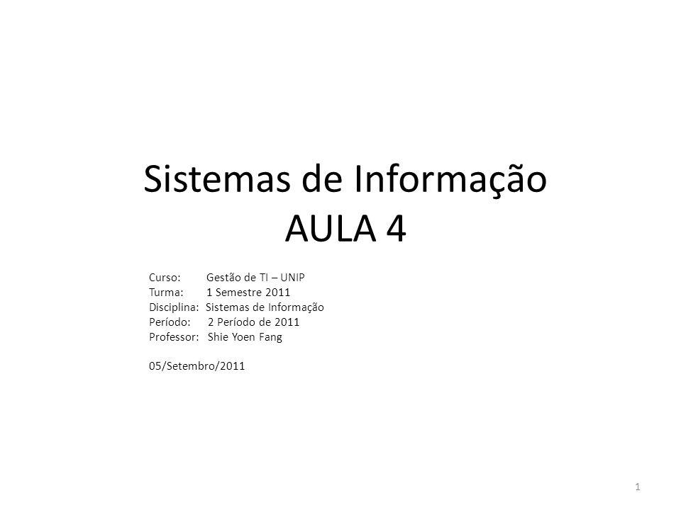 Sistemas de Informação AULA 4 Curso: Gestão de TI – UNIP Turma: 1 Semestre 2011 Disciplina: Sistemas de Informação Período: 2 Período de 2011 Professo