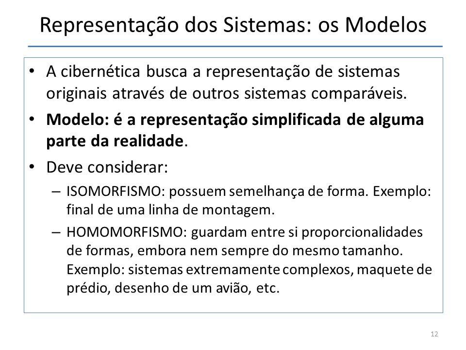 Representação dos Sistemas: os Modelos A cibernética busca a representação de sistemas originais através de outros sistemas comparáveis. Modelo: é a r