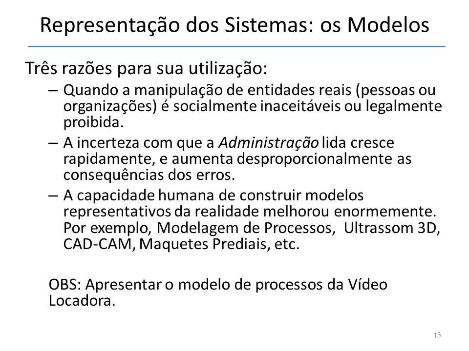 Representação dos Sistemas: os Modelos Três razões para sua utilização: – Quando a manipulação de entidades reais (pessoas ou organizações) é socialme