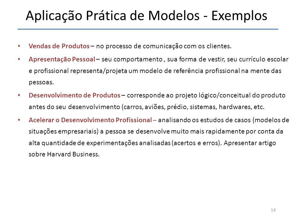 Aplicação Prática de Modelos - Exemplos Vendas de Produtos – no processo de comunicação com os clientes. Apresentação Pessoal – seu comportamento, sua