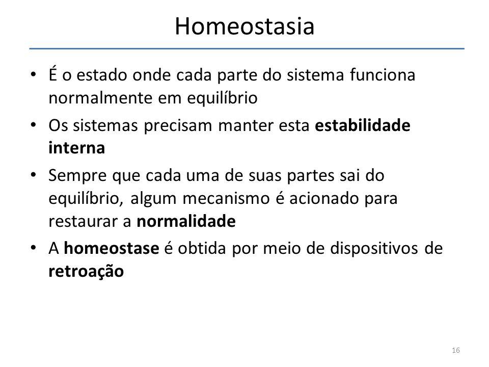 16 Homeostasia É o estado onde cada parte do sistema funciona normalmente em equilíbrio Os sistemas precisam manter esta estabilidade interna Sempre q