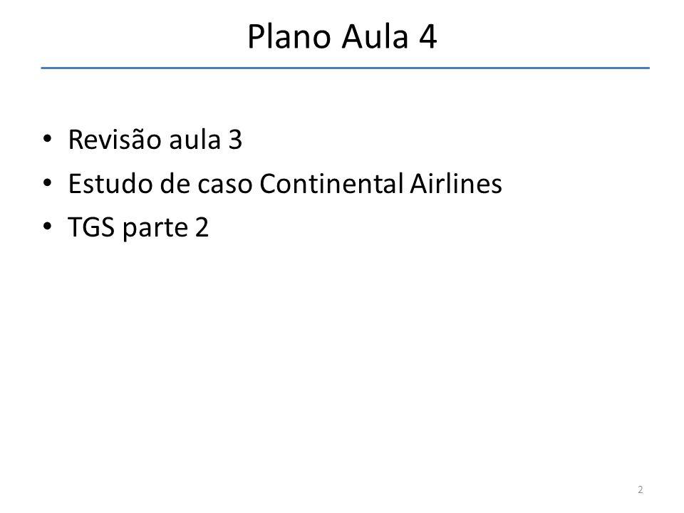 Plano Aula 4 Revisão aula 3 Estudo de caso Continental Airlines TGS parte 2 2