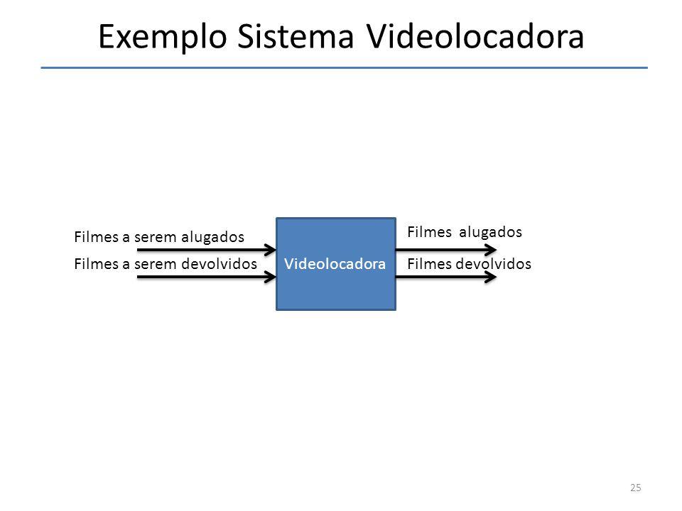 Exemplo Sistema Videolocadora 25 Videolocadora Filmes a serem alugados Filmes a serem devolvidos Filmes alugados Filmes devolvidos