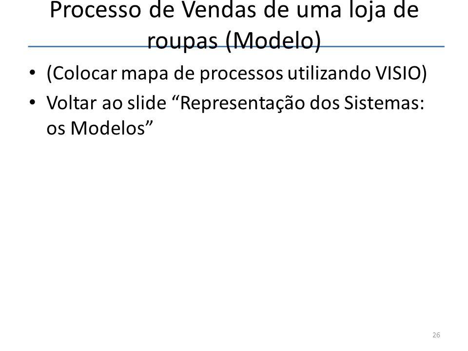 """Processo de Vendas de uma loja de roupas (Modelo) (Colocar mapa de processos utilizando VISIO) Voltar ao slide """"Representação dos Sistemas: os Modelos"""