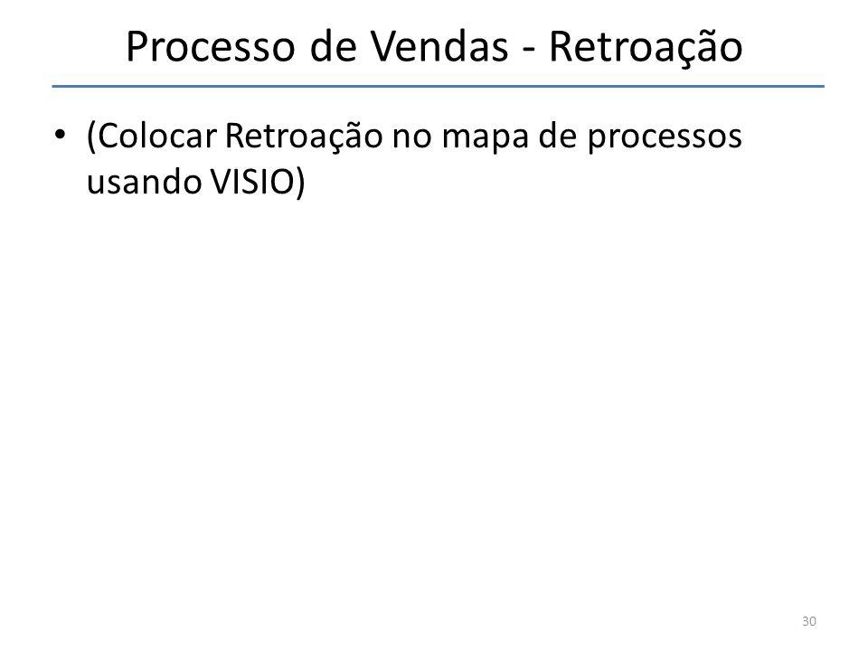 Processo de Vendas - Retroação (Colocar Retroação no mapa de processos usando VISIO) 30
