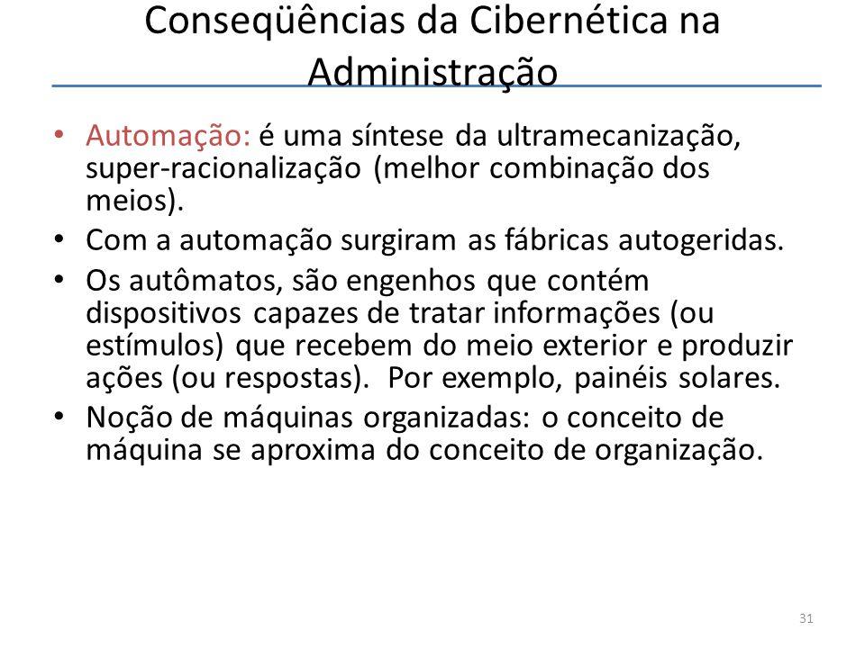 Conseqüências da Cibernética na Administração Automação: é uma síntese da ultramecanização, super-racionalização (melhor combinação dos meios). Com a