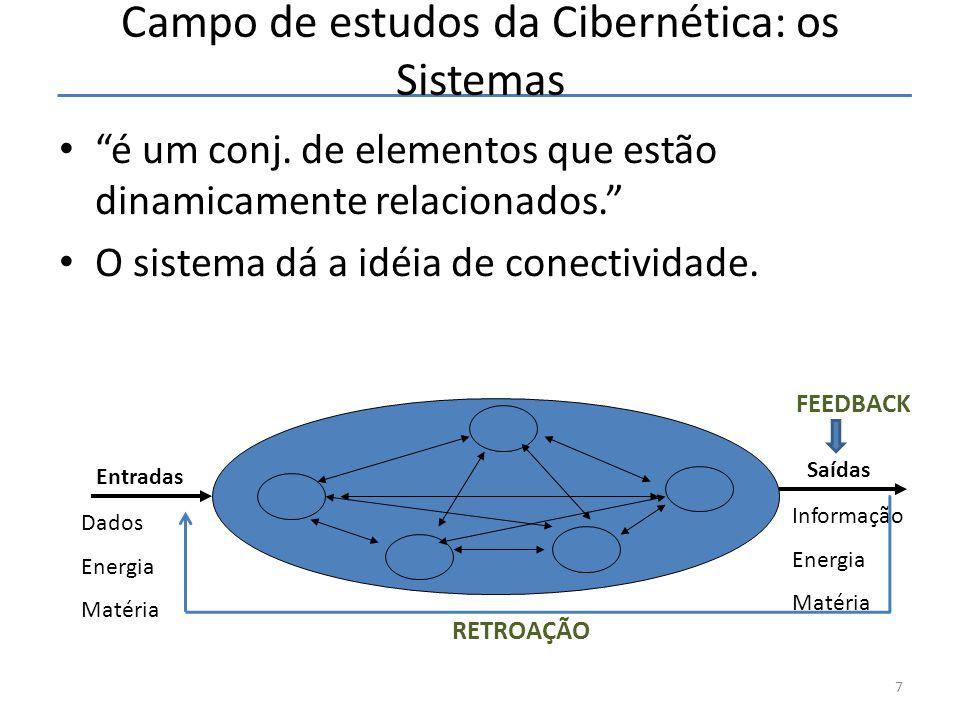 """Campo de estudos da Cibernética: os Sistemas """"é um conj. de elementos que estão dinamicamente relacionados."""" O sistema dá a idéia de conectividade. En"""