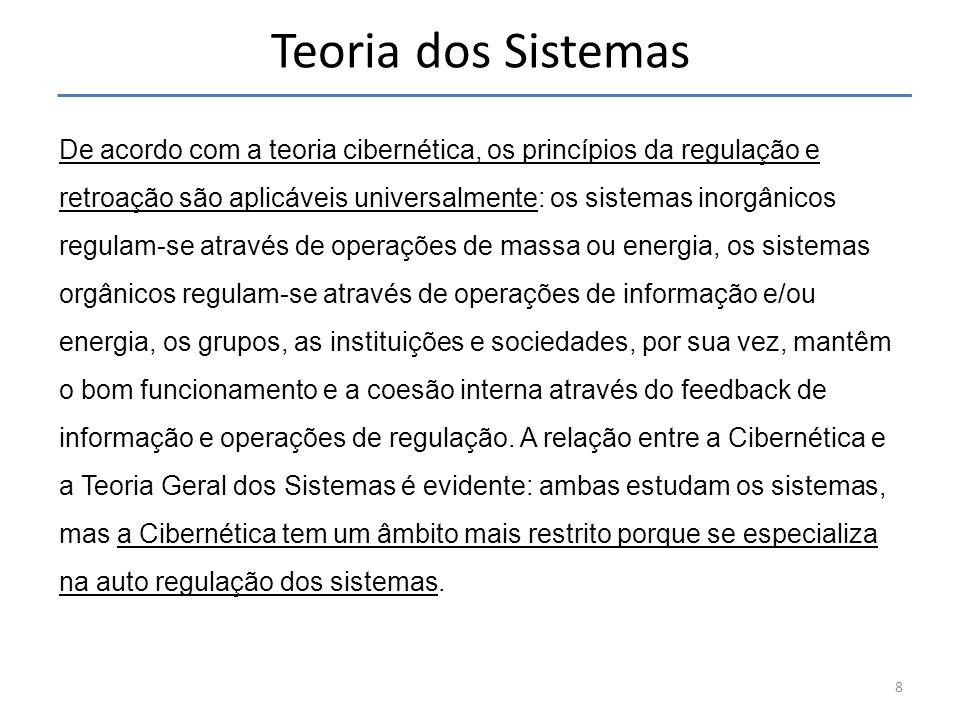 Teoria dos Sistemas De acordo com a teoria cibernética, os princípios da regulação e retroação são aplicáveis universalmente: os sistemas inorgânicos