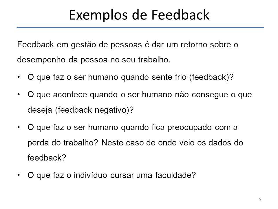 Exemplos de Feedback Feedback em gestão de pessoas é dar um retorno sobre o desempenho da pessoa no seu trabalho. O que faz o ser humano quando sente