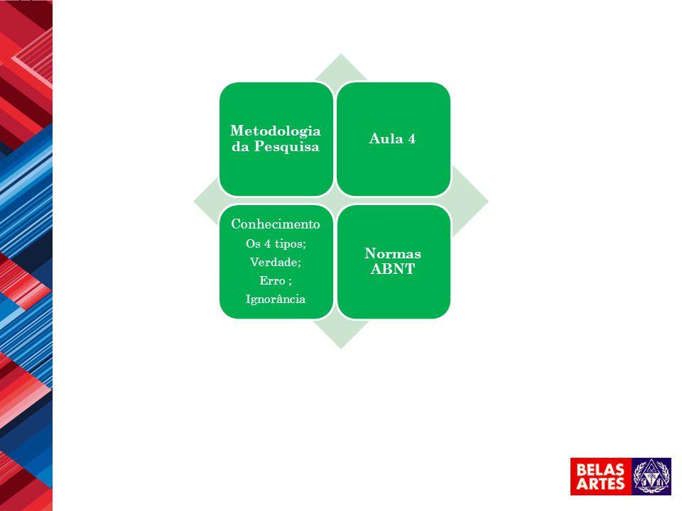Normas ABNT Metodologia da Pesquisa Conhecimento Os 4 tipos; Verdade; Erro ; Ignorância Aula 4