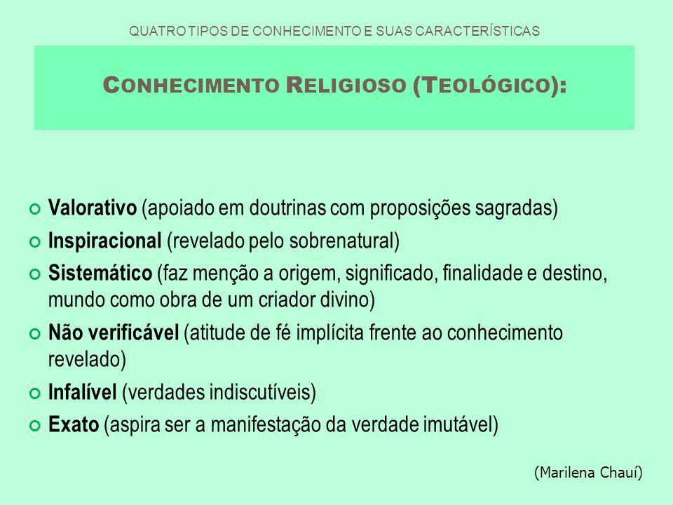 QUATRO TIPOS DE CONHECIMENTO E SUAS CARACTERÍSTICAS C ONHECIMENTO R ELIGIOSO (T EOLÓGICO ): Valorativo (apoiado em doutrinas com proposições sagradas)