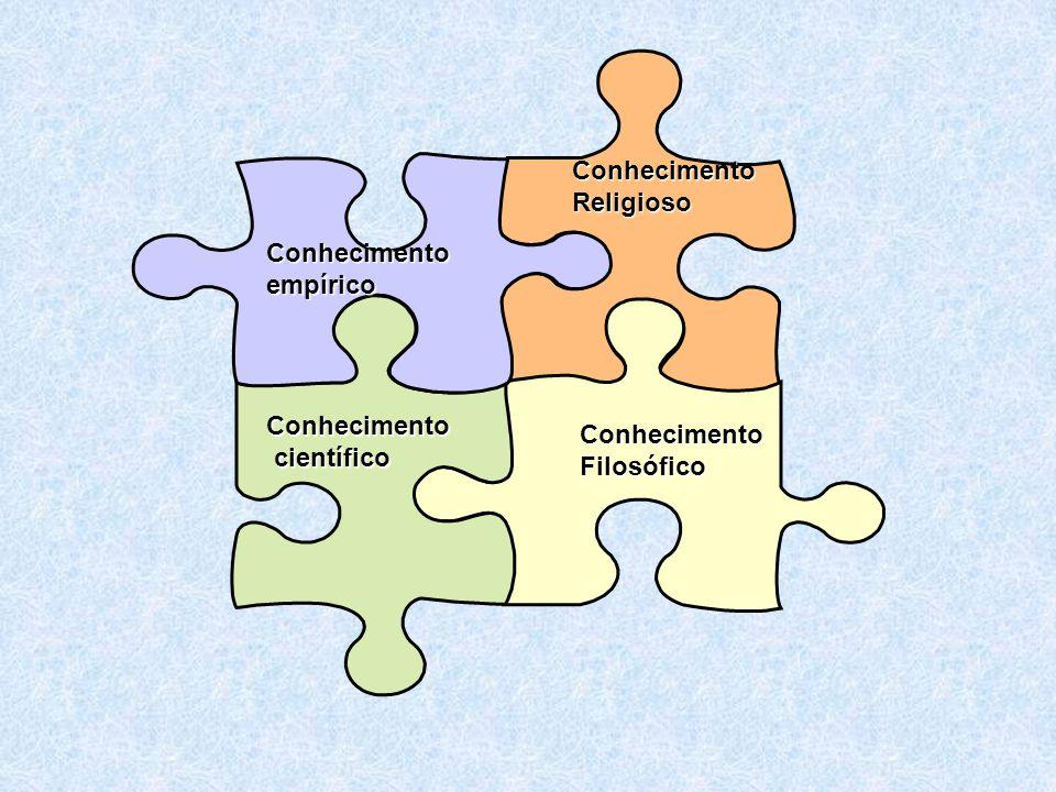 QUATRO TIPOS DE CONHECIMENTO E SUAS CARACTERÍSTICAS C ONHECIMENTO P OPULAR [E MPÍRICO OU V ULGAR ] : Valorativo (baseado em ânimo e emoções, os valores do sujeito impregnam o objeto do conhecimento); Reflexivo (não pode ser reduzido a uma formulação geral) Assistemático (organização particular das experiências, não geral) – casual, eventual, desorganizado; Verificável (limitado ao âmbito da vida diária; Falível (se conforma com a aparência e com o que se houve dizer sobre determinado objeto); Inexato (não permite formular hipóteses para além das percepções objetivas); (Marilena Chauí)