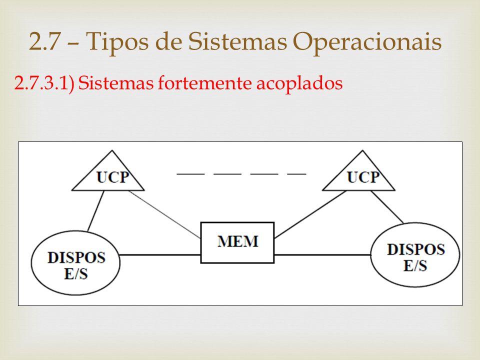 2.7.3.2) Sistemas fracamente acoplados (multicomputadores)  Cada processador possui sua própria memória e executa seu próprio sistema operacional (Sistema Operacional de Rede) ou parte de um sistema operacional global (Sistema Operacional Distribuído).
