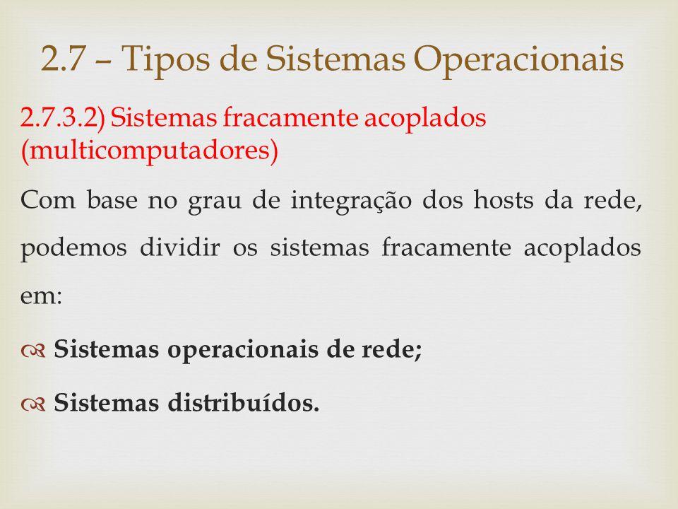 2.7.3.2) Sistemas fracamente acoplados (multicomputadores)  Os sistemas operacionais de rede (SOR) permitem que um host compartilhe seus recursos, como uma impressora ou pasta, com os demais hosts da rede.