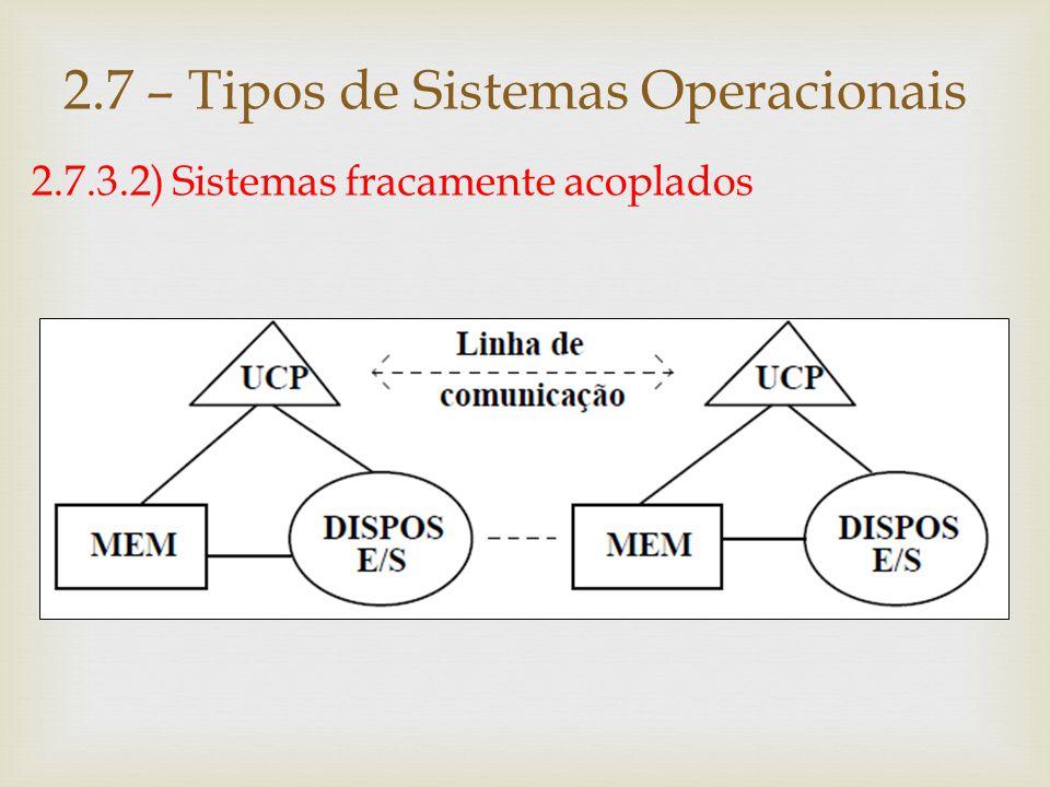 Exercícios de revisão: 1) Quais os tipos de sistemas operacionais existentes.