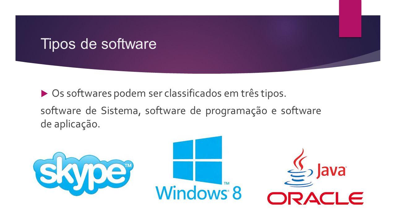 Tipos de software  Os softwares podem ser classificados em três tipos. software de Sistema, software de programação e software de aplicação.