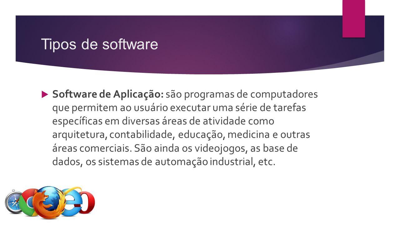 Tipos de software  Software de Aplicação: são programas de computadores que permitem ao usuário executar uma série de tarefas específicas em diversas