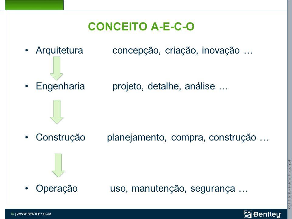 © 2010 Bentley Systems, Incorporated 9   WWW.BENTLEY.COM Introdução ao BIM (Building Information Modeling ) BIM é um modelo digital do edifício que re