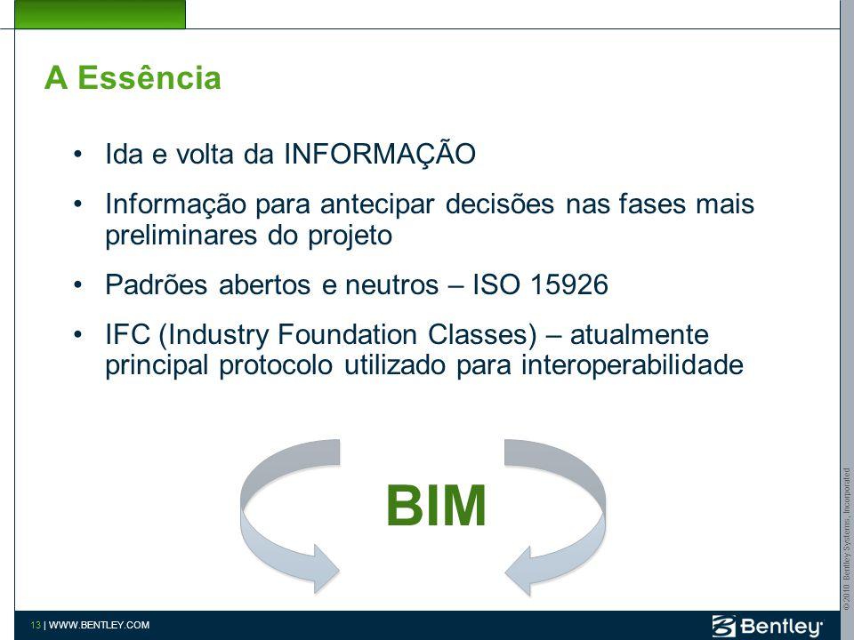 © 2010 Bentley Systems, Incorporated 12   WWW.BENTLEY.COM Definição Image courtesy NBBJ B uilding O ciclo de vida completo da Construção - AECO (Não a