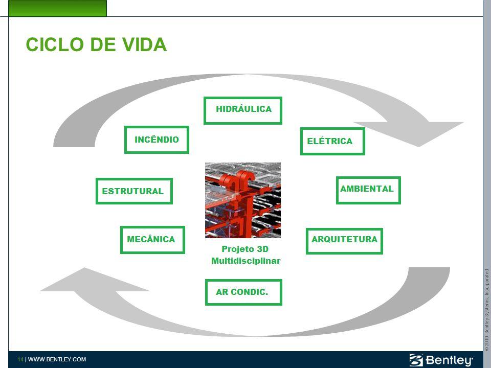 © 2010 Bentley Systems, Incorporated 13   WWW.BENTLEY.COM A Essência Ida e volta da INFORMAÇÃO Informação para antecipar decisões nas fases mais preli