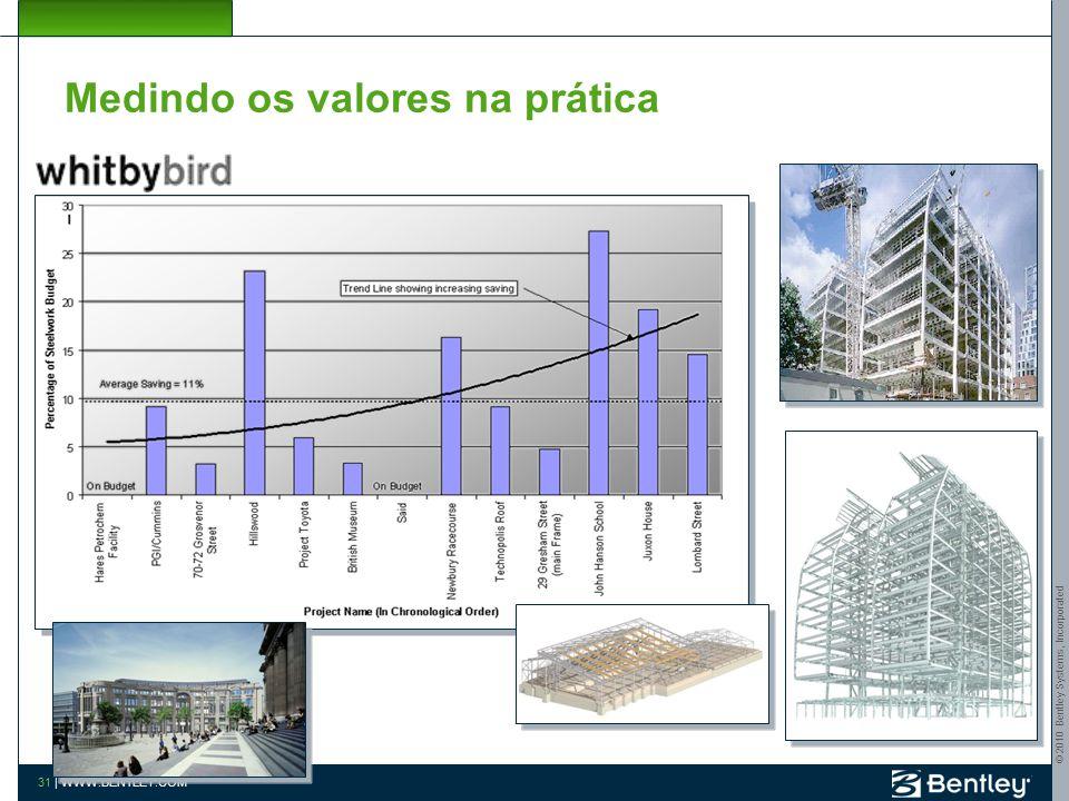© 2010 Bentley Systems, Incorporated 30   WWW.BENTLEY.COM Medindo os valores na prática
