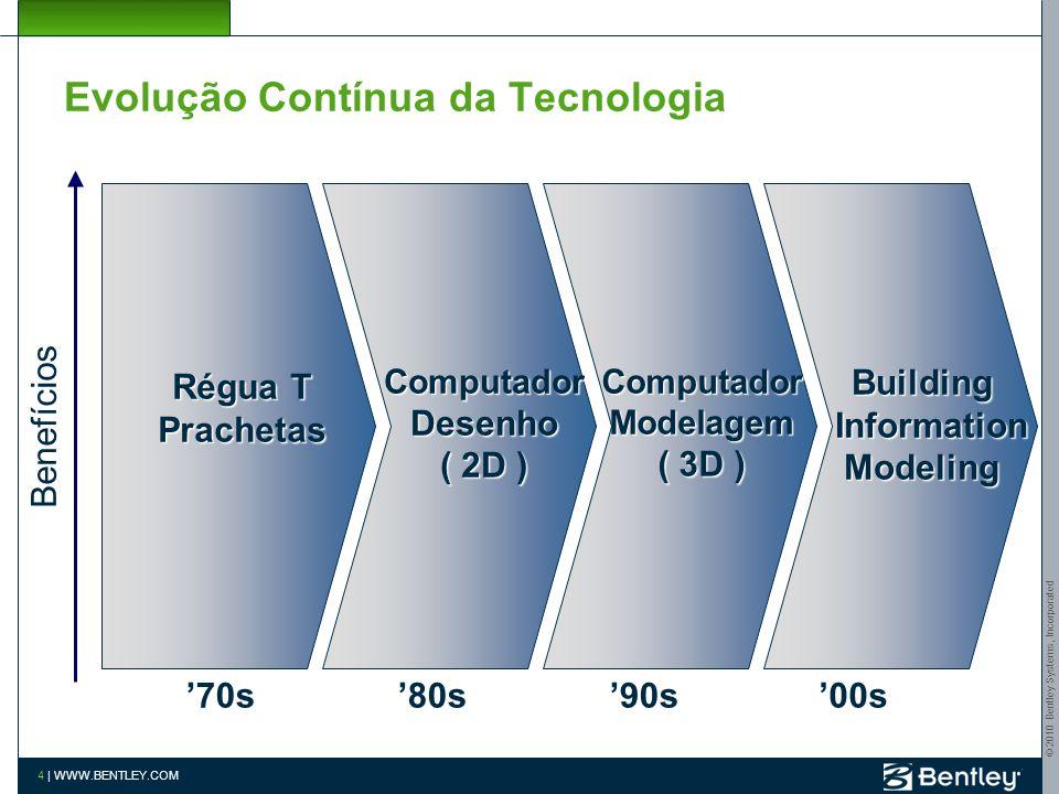 © 2010 Bentley Systems, Incorporated 4 | WWW.BENTLEY.COM Evolução Contínua da Tecnologia Building Information InformationModeling '00s Computador Modelagem ( 3D ) '90s Computador Desenho ( 2D ) '80s Régua T Prachetas '70s Benefícios
