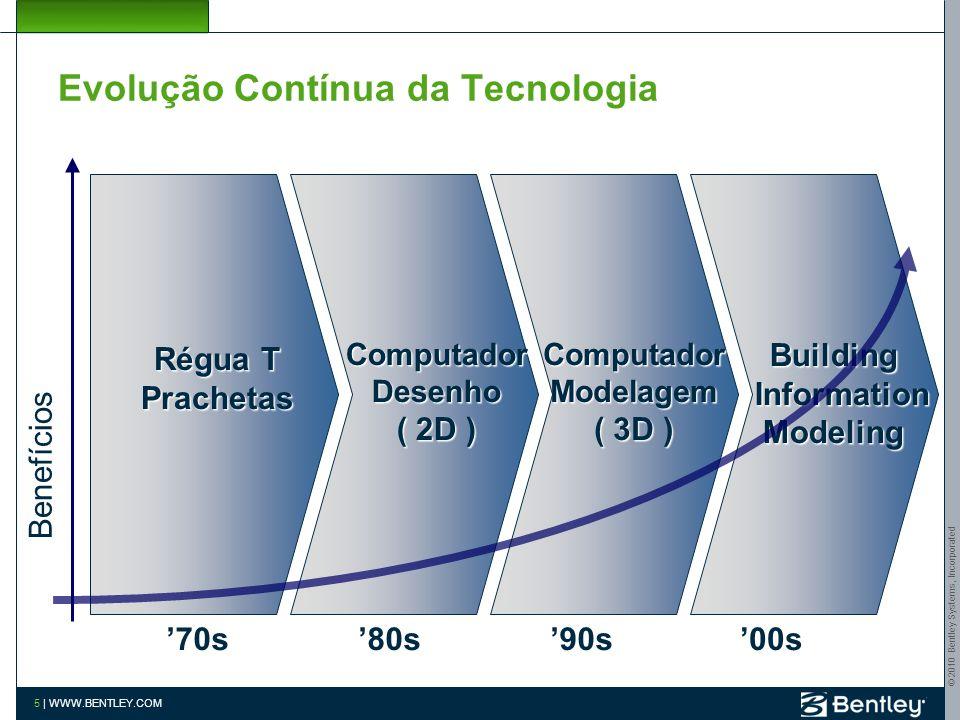 © 2010 Bentley Systems, Incorporated 5 | WWW.BENTLEY.COM Building Information InformationModeling '00s Computador Modelagem ( 3D ) '90s Computador Desenho ( 2D ) '80s Régua T Prachetas '70s Benefícios Evolução Contínua da Tecnologia