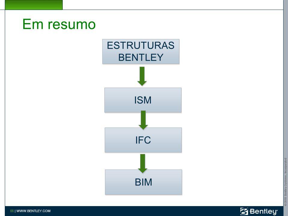© 2010 Bentley Systems, Incorporated 65 | WWW.BENTLEY.COM Quantitativos diretamente para Excel