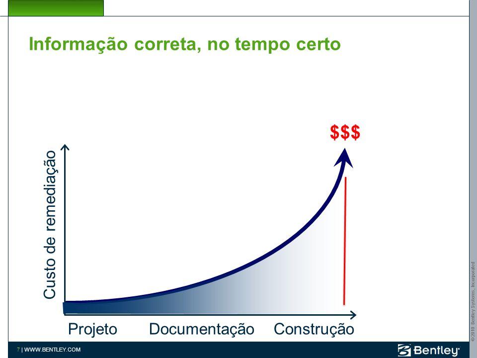 © 2010 Bentley Systems, Incorporated 7 | WWW.BENTLEY.COM Projeto Documentação Construção Custo de remediação Informação correta, no tempo certo $$$