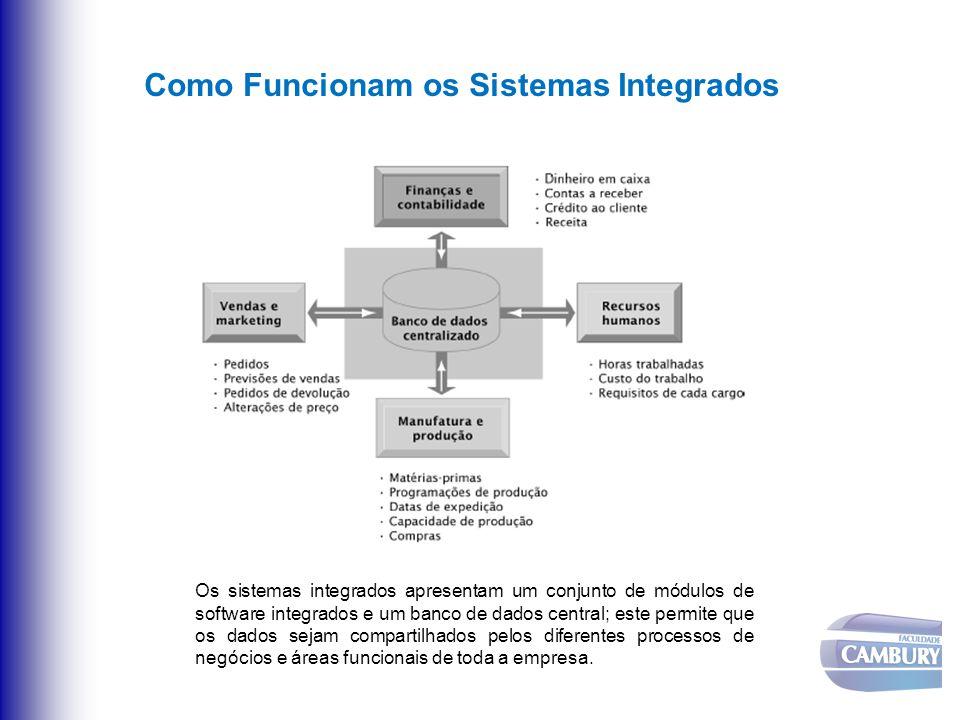 Como Funcionam os Sistemas Integrados Os sistemas integrados apresentam um conjunto de módulos de software integrados e um banco de dados central; est