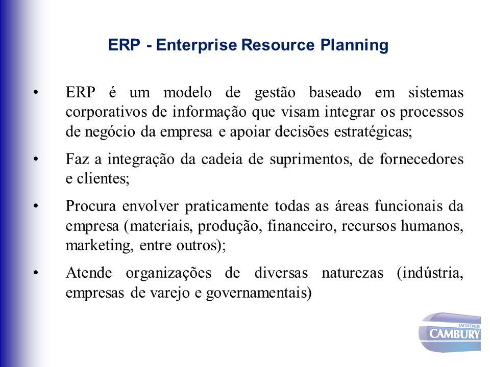 ERP - Enterprise Resource Planning ERP é um modelo de gestão baseado em sistemas corporativos de informação que visam integrar os processos de negócio