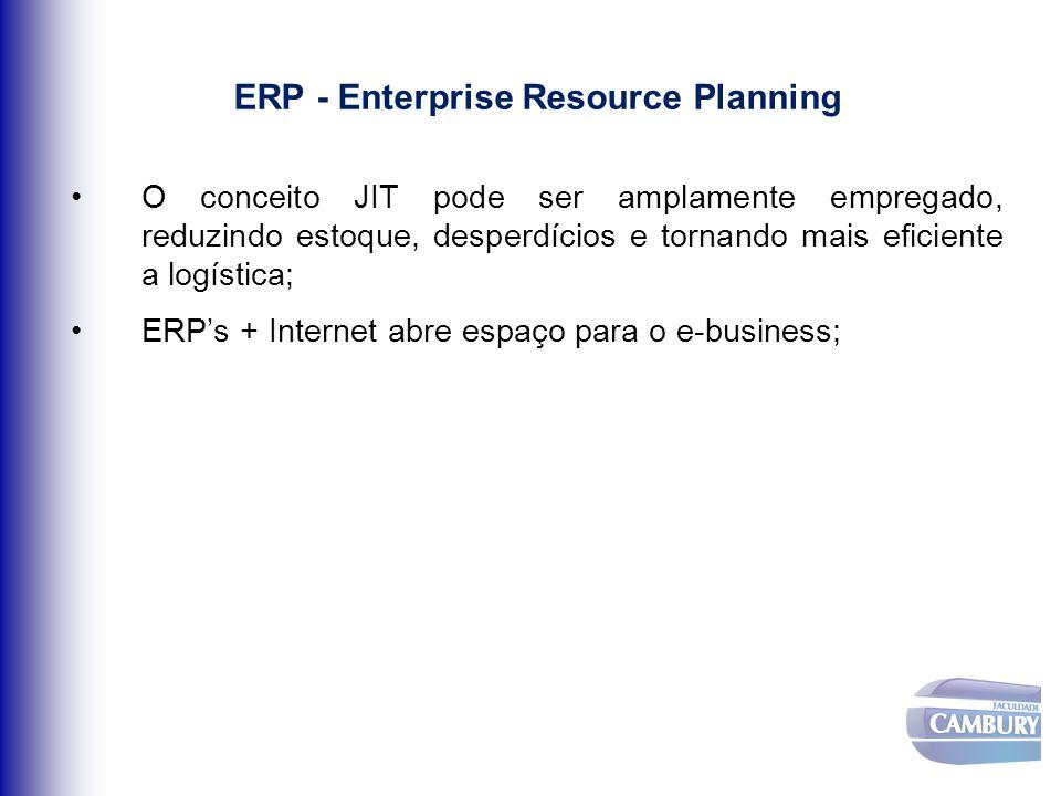 ERP - Enterprise Resource Planning O conceito JIT pode ser amplamente empregado, reduzindo estoque, desperdícios e tornando mais eficiente a logística