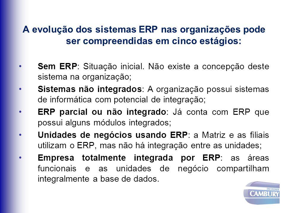A evolução dos sistemas ERP nas organizações pode ser compreendidas em cinco estágios: Sem ERP: Situação inicial. Não existe a concepção deste sistema