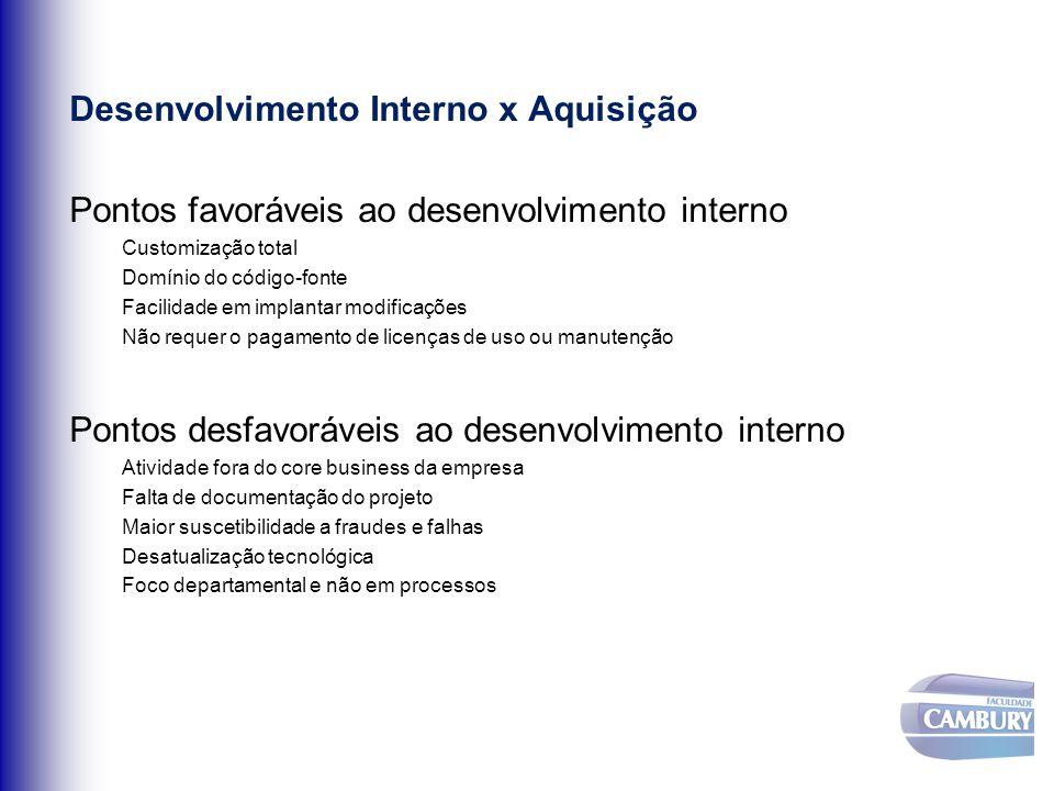 Desenvolvimento Interno x Aquisição Pontos favoráveis ao desenvolvimento interno Customização total Domínio do código-fonte Facilidade em implantar mo