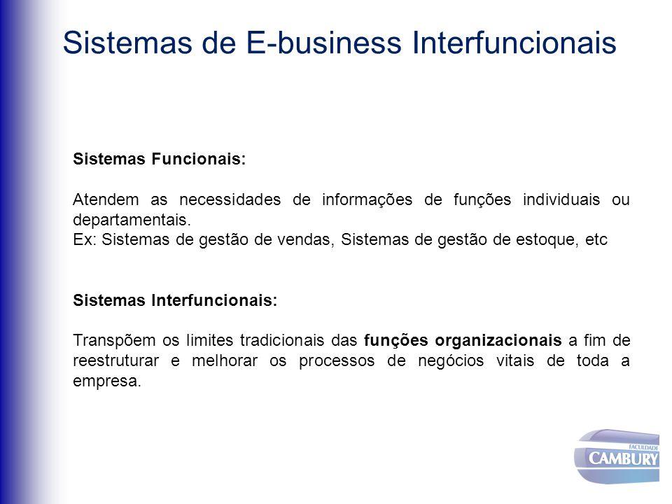 Sistemas de E-business Interfuncionais Sistemas Funcionais: Atendem as necessidades de informações de funções individuais ou departamentais. Ex: Siste