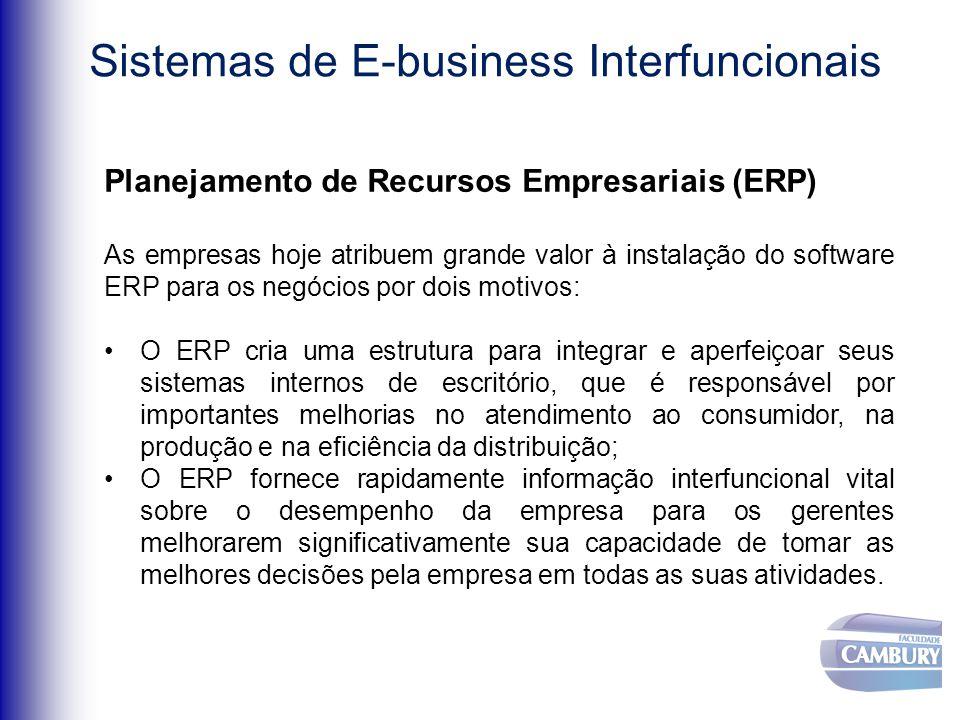 Sistemas de E-business Interfuncionais Planejamento de Recursos Empresariais (ERP) As empresas hoje atribuem grande valor à instalação do software ERP