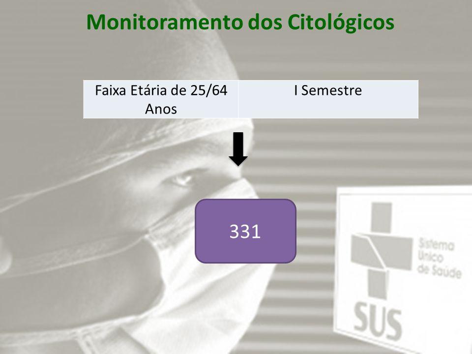Faixa Etária de 25/64 Anos I Semestre Monitoramento dos Citológicos 331