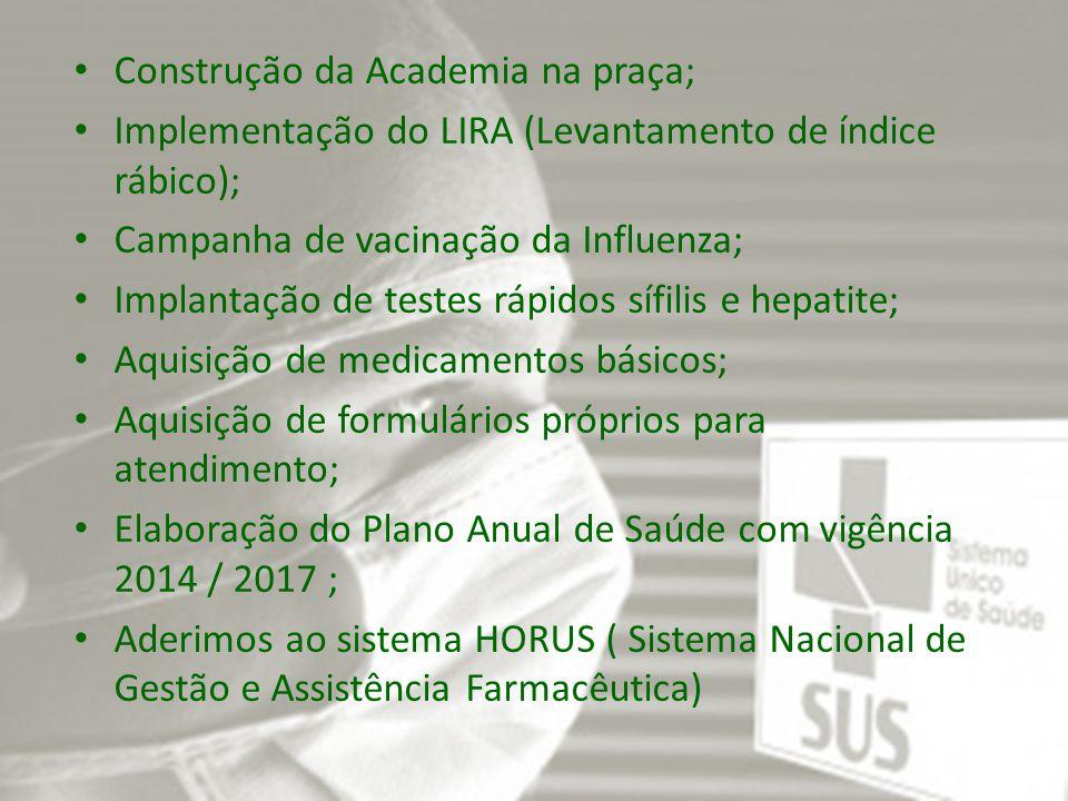 Construção da Academia na praça; Implementação do LIRA (Levantamento de índice rábico); Campanha de vacinação da Influenza; Implantação de testes rápidos sífilis e hepatite; Aquisição de medicamentos básicos; Aquisição de formulários próprios para atendimento; Elaboração do Plano Anual de Saúde com vigência 2014 / 2017 ; Aderimos ao sistema HORUS ( Sistema Nacional de Gestão e Assistência Farmacêutica)