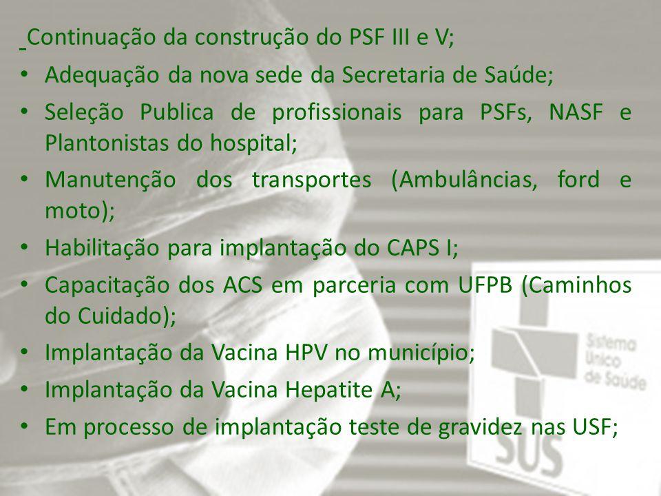 Procedimentos do Setor de Urgência e Emergência Consulta de profissionais de nível superior em atenção espec.