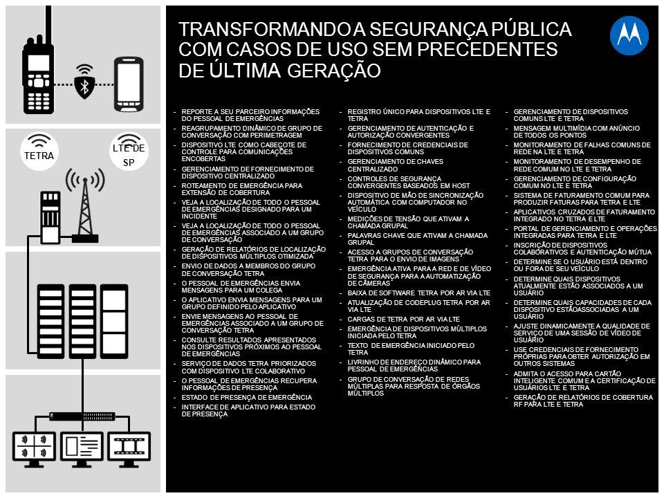 TETRA LTE DE SP –REPORTE A SEU PARCEIRO INFORMAÇÕES DO PESSOAL DE EMERGÊNCIAS –REAGRUPAMENTO DINÂMICO DE GRUPO DE CONVERSAÇÃO COM PERIMETRAGEM –DISPOSITIVO LTE COMO CABEÇOTE DE CONTROLE PARA COMUNICAÇÕES ENCOBERTAS –GERENCIAMENTO DE FORNECIMENTO DE DISPOSITIVO CENTRALIZADO –ROTEAMENTO DE EMERGÊNCIA PARA EXTENSÃO DE COBERTURA –VEJA A LOCALIZAÇÃO DE TODO O PESSOAL DE EMERGÊNCIAS DESIGNADO PARA UM INCIDENTE –VEJA A LOCALIZAÇÃO DE TODO O PESSOAL DE EMERGÊNCIAS ASSOCIADO A UM GRUPO DE CONVERSAÇÃO –GERAÇÃO DE RELATÓRIOS DE LOCALIZAÇÃO DE DISPOSITIVOS MÚLTIPLOS OTIMIZADA –ENVIO DE DADOS A MEMBROS DO GRUPO DE CONVERSAÇÃO TETRA –O PESSOAL DE EMERGÊNCIAS ENVIA MENSAGENS PARA UM COLEGA –O APLICATIVO ENVIA MENSAGENS PARA UM GRUPO DEFINIDO PELO APLICATIVO –ENVIE MENSAGENS AO PESSOAL DE EMERGÊNCIAS ASSOCIADO A UM GRUPO DE CONVERSAÇÃO TETRA –CONSULTE RESULTADOS APRESENTADOS NOS DISPOSITIVOS PRÓXIMOS AO PESSOAL DE EMERGÊNCIAS –SERVIÇO DE DADOS TETRA PRIORIZADOS COM DISPOSITIVO LTE COLABORATIVO –O PESSOAL DE EMERGÊNCIAS RECUPERA INFORMAÇÕES DE PRESENÇA –ESTADO DE PRESENÇA DE EMERGÊNCIA –INTERFACE DE APLICATIVO PARA ESTADO DE PRESENÇA TRANSFORMANDO A SEGURANÇA PÚBLICA COM CASOS DE USO SEM PRECEDENTES DE ÚLTIMA GERAÇÃO –REGISTRO ÚNICO PARA DISPOSITIVOS LTE E TETRA –GERENCIAMENTO DE AUTENTICAÇÃO E AUTORIZAÇÃO CONVERGENTES –FORNECIMENTO DE CREDENCIAIS DE DISPOSITIVOS COMUNS –GERENCIAMENTO DE CHAVES CENTRALIZADO –CONTROLES DE SEGURANÇA CONVERGENTES BASEADOS EM HOST –DISPOSITIVO DE MÃO DE SINCRONIZAÇÃO AUTOMÁTICA COM COMPUTADOR NO VEÍCULO –MEDIÇÕES DE TENSÃO QUE ATIVAM A CHAMADA GRUPAL –PALAVRAS CHAVE QUE ATIVAM A CHAMADA GRUPAL –ACESSO A GRUPOS DE CONVERSAÇÃO TETRA PARA O ENVIO DE IMAGENS –EMERGÊNCIA ATIVA PARA A RED E DE VÍDEO DE SEGURANÇA PARA A AUTOMATIZAÇÃO DE CÂMERAS –BAIXA DE SOFTWARE TETRA POR AR VIA LTE –ATUALIZAÇÃO DE CODEPLUG TETRA POR AR VIA LTE –CARGAS DE TETRA POR AR VIA LTE –EMERGÊNCIA DE DISPOSITIVOS MÚLTIPLOS INICIADA PELO TETRA –TEXTO DE EMERGÊNCIA INICIADO PELO TETRA –L