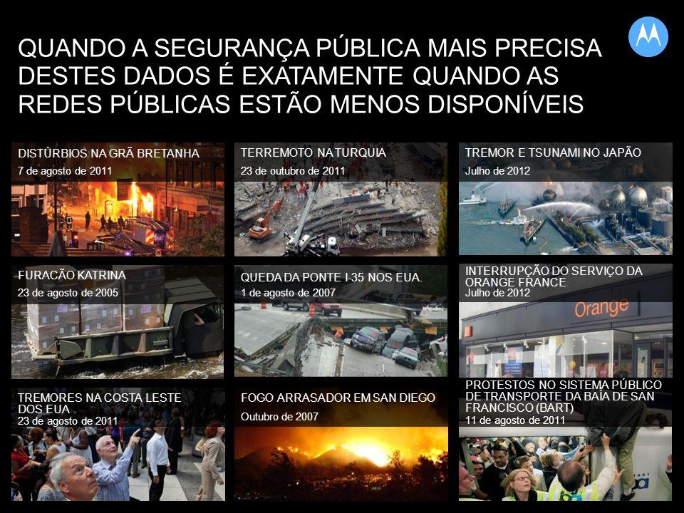 ATENTADOS FOGO ARRASADOR TERREMOTOSCORTE DE SERVIÇO CORTE DE REDEFURACÃO QUEDA DE PONTE PROTESTO DISTÚRBIOSTERREMOTOTSUNAMITERRORISMO OS OPERADORES PROJETAM REDES PÚBLICAS PARA ATENDER AOS OBJETIVOS ASSOCIADOS AO ACESSO A SEGURANÇA PÚBLICA PROJETA REDES PRIVADAS PARA ESTAREM PREPARADAS PARA AS PIORES CATÁSTROFES POSSÍVEIS AS REDES PRIVADAS GARANTEM COBERTURA, CONTROLE, SEGURANÇA