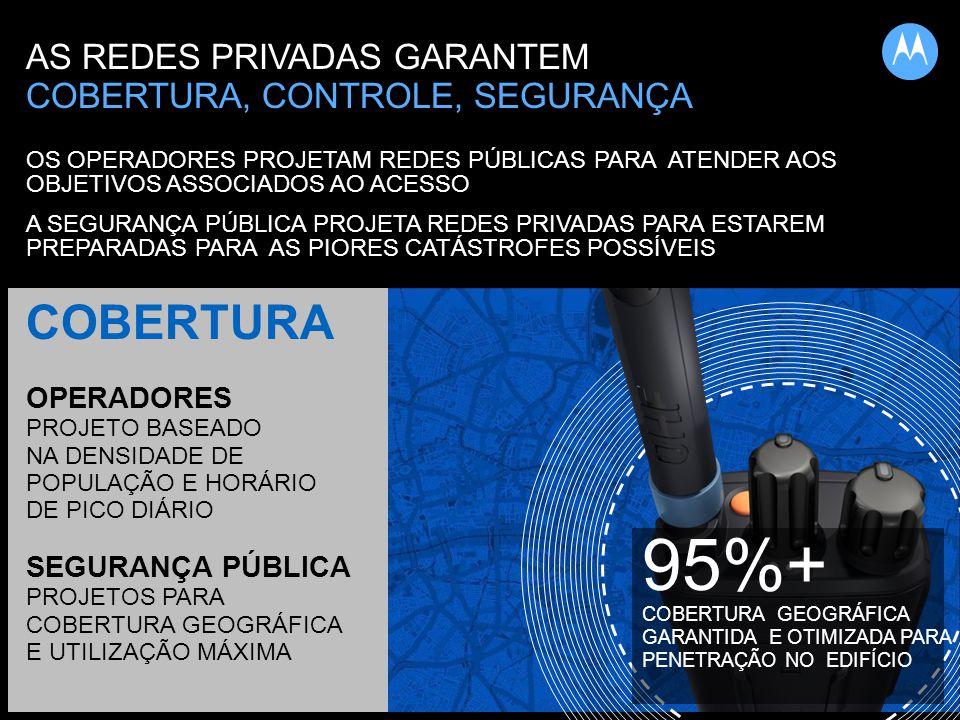 ATENTADOSFUEGO ARRASADOR TERREMOTOSCORTE DE SERVICIO CORTE DE REDHURACÁNDERRUMBE DE PUENTE PROTESTA DISTURBIOSTERREMOTOTSUNAMITERRORISMO COBERTURA OPERADORES PROJETO BASEADO NA DENSIDADE DE POPULAÇÃO E HORÁRIO DE PICO DIÁRIO SEGURANÇA PÚBLICA PROJETOS PARA COBERTURA GEOGRÁFICA E UTILIZAÇÃO MÁXIMA COBERTURA GEOGRÁFICA GARANTIDA E OTIMIZADA PARA PENETRAÇÃO NO EDIFÍCIO 95%+ OS OPERADORES PROJETAM REDES PÚBLICAS PARA ATENDER AOS OBJETIVOS ASSOCIADOS AO ACESSO A SEGURANÇA PÚBLICA PROJETA REDES PRIVADAS PARA ESTAREM PREPARADAS PARA AS PIORES CATÁSTROFES POSSÍVEIS AS REDES PRIVADAS GARANTEM COBERTURA, CONTROLE, SEGURANÇA